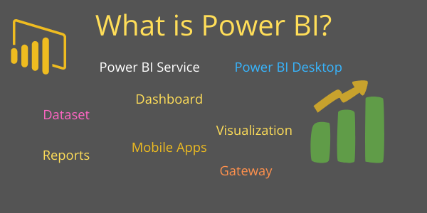 What is Power BI Banner