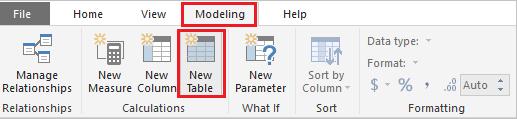 Power Bi Modeling- New table