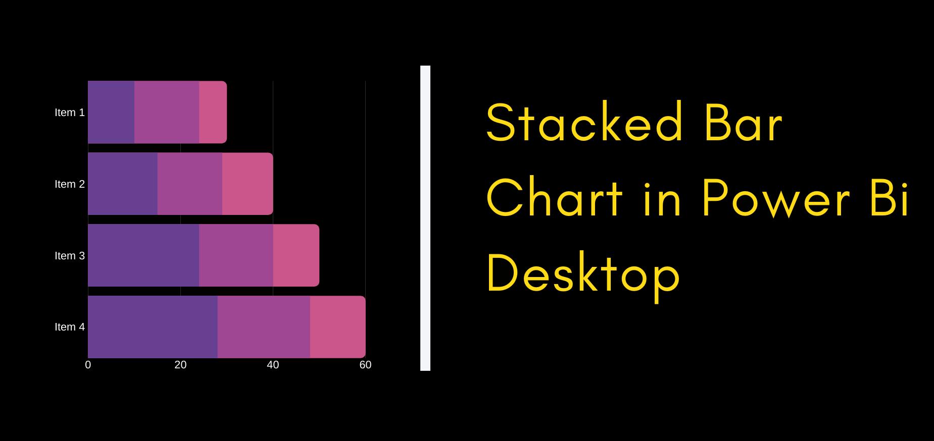 Stacked Bar Chart in Power Bi Desktop