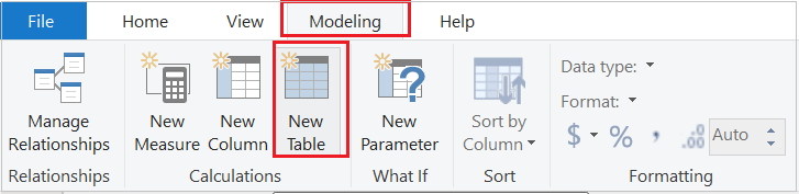 How to take New Table in Power Bi