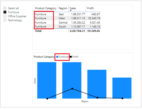 Visuals in Power Bi