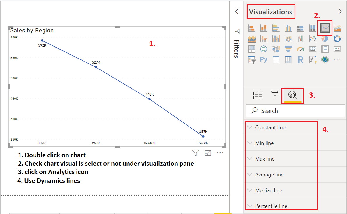 Analytics Pane Power Bi