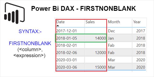 FIRSTNONBLANKDAX-Example