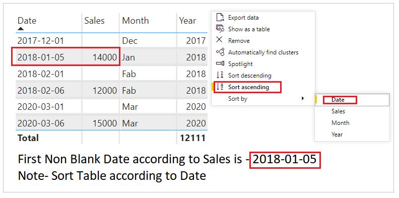 FirstNonBalank Date DAX