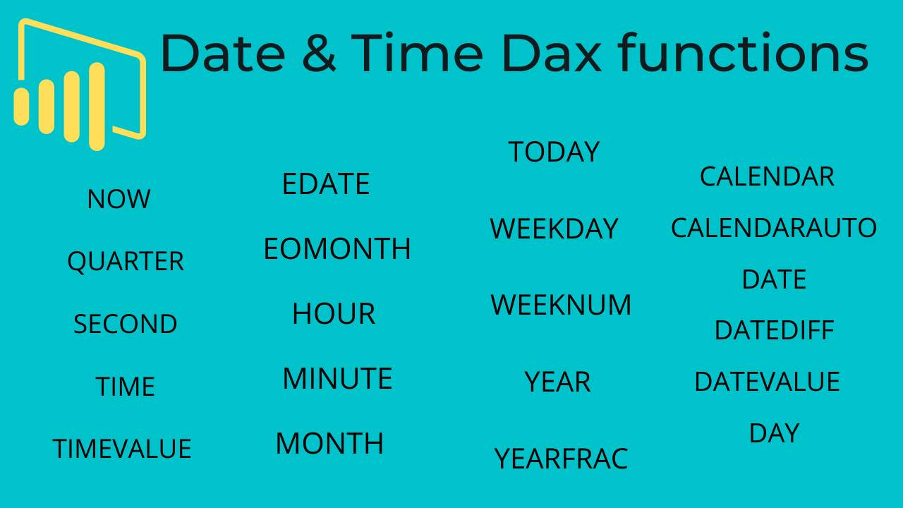 Date & Time functions