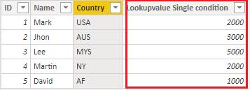 Output Lookupvalue