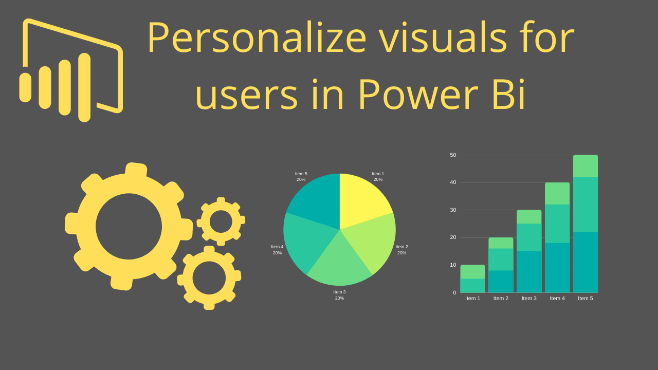 Personalize visuals for users in Power Bi