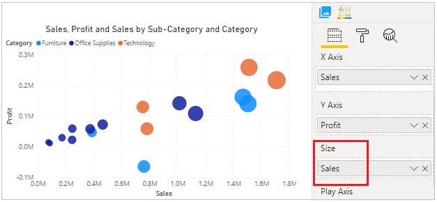 Bubble Chart in Power Bi