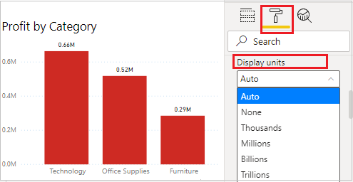 Display Units Power Bi