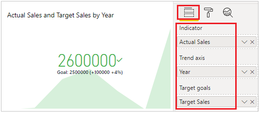 KPI in Power Bi -1