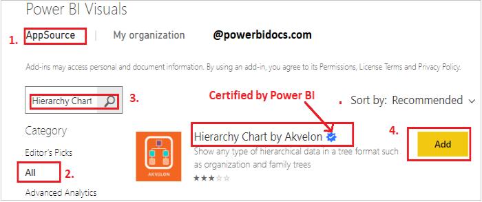 Add Hierarchy Chart custom visual