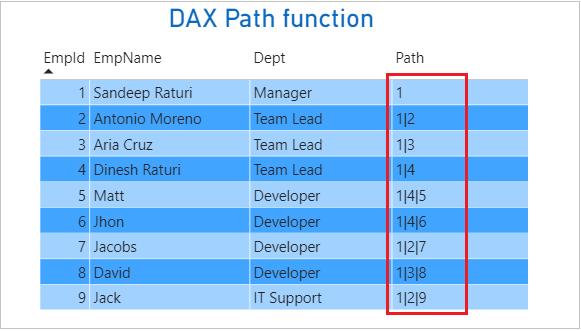 Path DAX Function