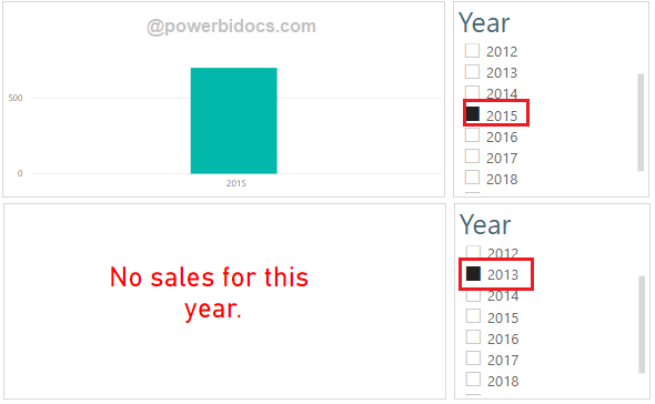 Power BI visual