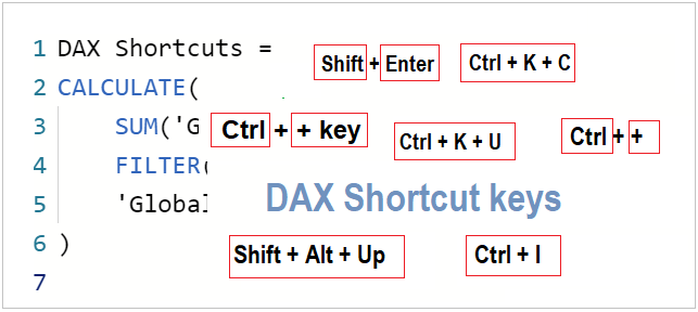 DAX shortcut keys