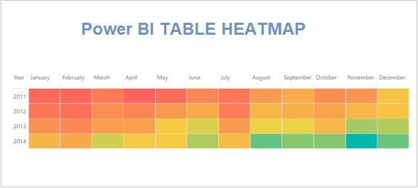 Table Heatmap in Power BI
