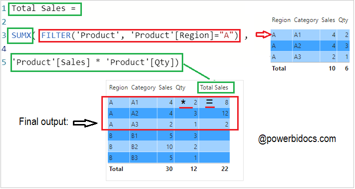 Context in Power BI