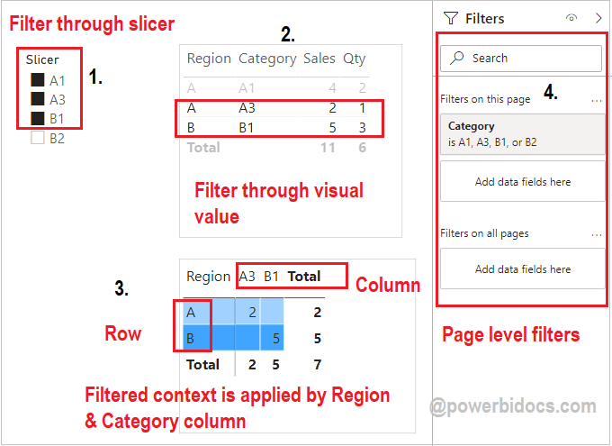Filter Context in Power Bi