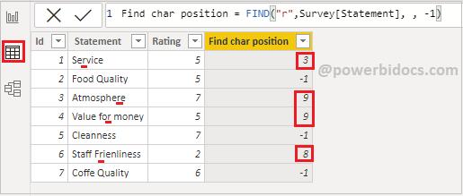 Find DAX function