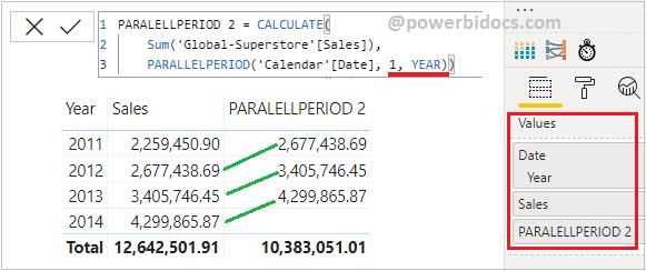 Paralellperiod dax example -2