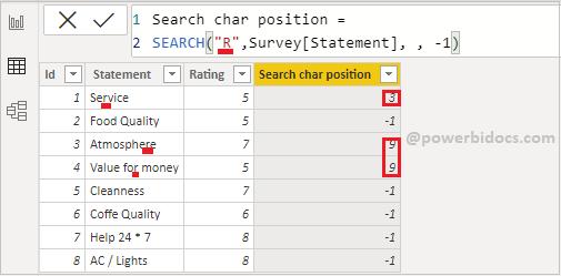 Search DAX function Power BI