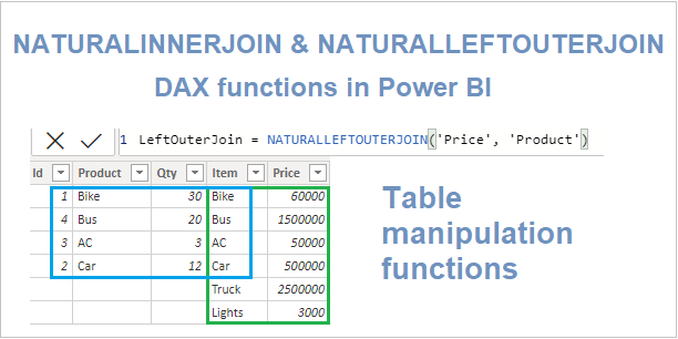 Join through DAX functions in Power BI