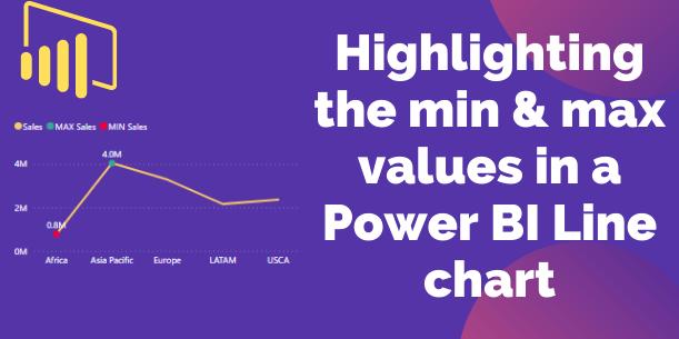 Display max & min values on line chart